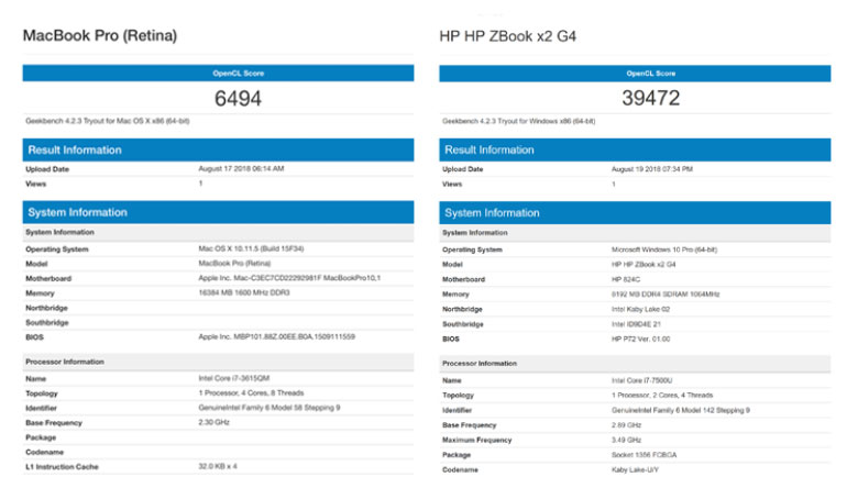 hp-zbook-x2-vs-macbook-pro