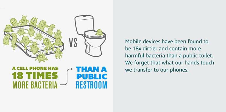 cell-phone-bacteria